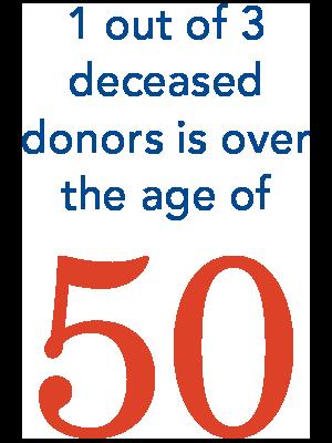 Uno de cada tres donantes fallecidos tiene más de cincuenta años.