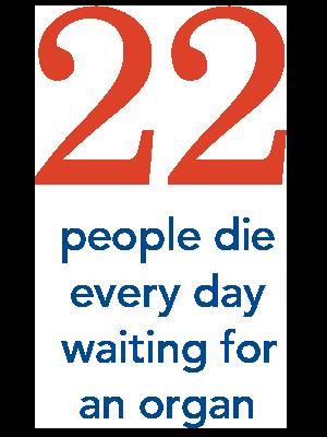 22 personas mueren todos los días esperando un órgano.